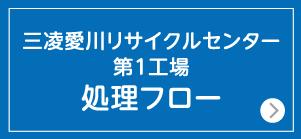 三凌愛川リサイクルセンター第1工場処理フロー