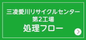 三凌愛川リサイクルセンター第2工場処理フロー