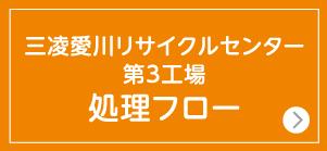三凌愛川リサイクルセンター第3工場処理フロー